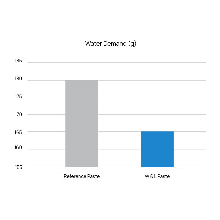 somarka coherent water tube